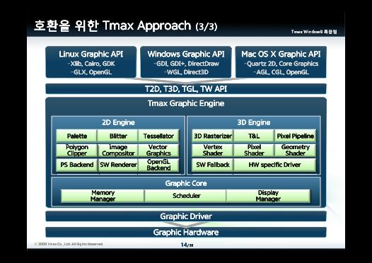 t max 15 engine diagram technical wiring diagram rh tlv3y4rh aquachicago info